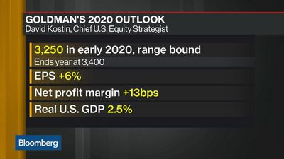 Goldman's 2020 Call Sees U.S. Economic and Earnings Growth