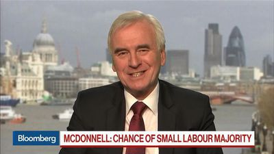 Polls Underestimating Trend Toward Labour: McDonnell