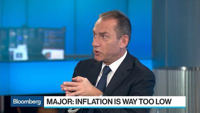 2020 Should Eventually Be a Good Year for Bonds: HSBC