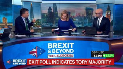 Exit Polls Show Johnson's Party Winning Majority in Parliament