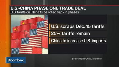 U.S., China Reach Phase One Deal