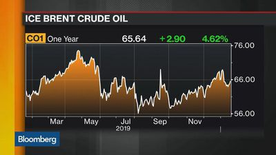 Crude Oil Jumps on Libya Export Blockage, Iraq Disruptions