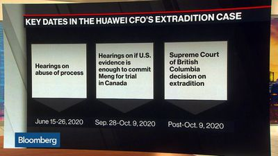 Huawei CFO Extradition Hearing to U.S. Begin