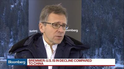 U.S.-China Decoupling on Technology at Peak Globalization: Bremmer