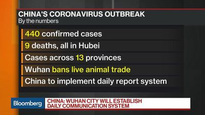 China Holds Press Briefing on Coronavirus Outbreak