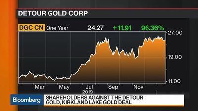 Detour Gold CEO Says Potential Kirkland Deal Is Good For Shareholders