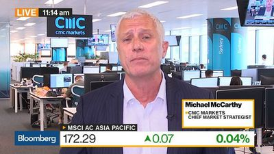 Markets Are Pricing Some Risk, But No Cause for Panic: CMC Markets's McCarthy