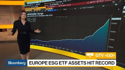 Europe ESG ETF Assets Hit Record