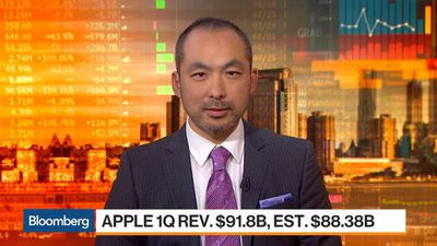 Apple Stock Valuation Looks a Little Bit Rich, Strategist Says