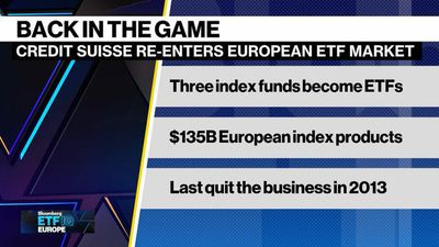 Credit Suisse Gets Back in the ETF Game