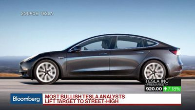 Most Bullish Tesla Analysts Lift Target to Street-High $928