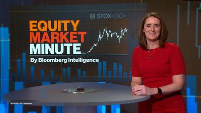 Bloomberg Intelligence's 'Equity Market Minute' 2/19/2020