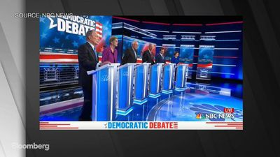 Democratic Presidential Candidates on Climate Change