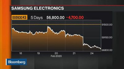 Samsung Stock Plunge Creating Buying Opportunity, Analyst Says
