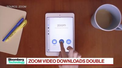 Zoom Video Shares Gain 20% on New Demand From Virus Outbreak