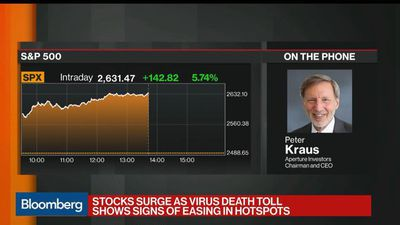 Virus Crisis an Opportunity For 'Human' Investors Over AI, Says Kraus