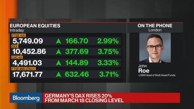 Roe: Markets Overly Sanguine