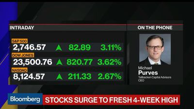 Purves Says Utility Stocks Could Rise Another 15-20%