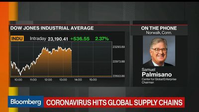 Coronavirus Shows Need for Security, Resiliency in Global Supply Chain: Sam Palmisano