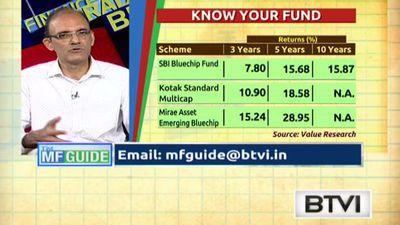 Tips to grow your money in mutual fund