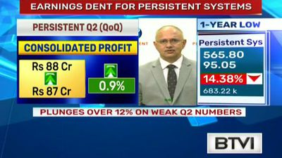 Earnings dent for Persistent systems