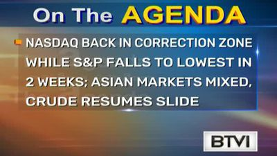 Nasdaq back in correction zone while S&P falls to lowest