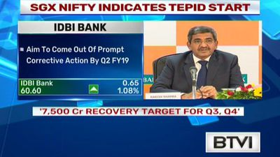 'Have Rs 5,000 Cr exposure to NBFC's'