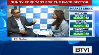 Stupendous Q2 by FMCG sector