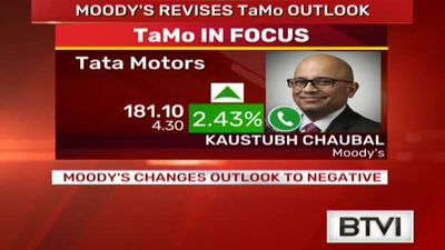Moody's changes outlook to negative