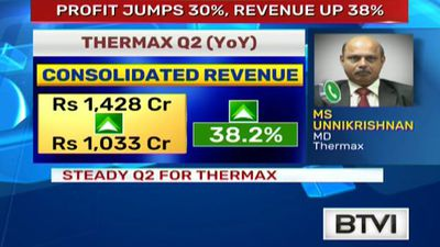 Steady Q2 for Thermax