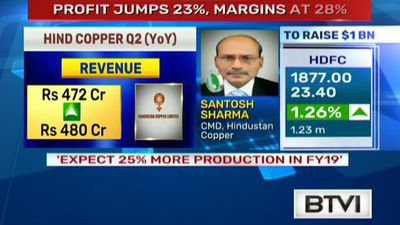 Steady Q2 For Hind Copper