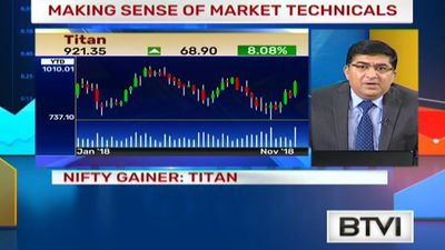 Down move continues in mid cap stocks