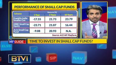 Time to invest in small cap funds?
