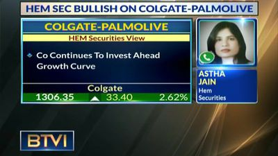 Right Time To Invest In Colgate?