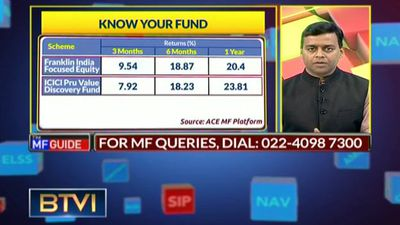 Investing For Wealth Creation Through MFs