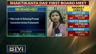 Shaktikanta Das's first board meet underway