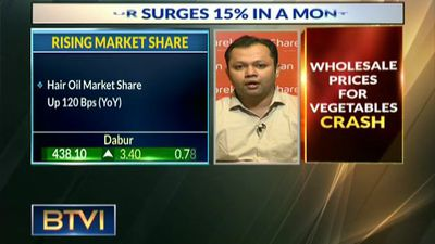 FMCG Companies To Gain On Consumption Boost?