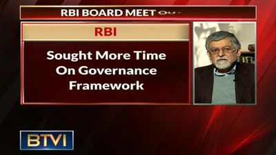 RBI board meet outcome