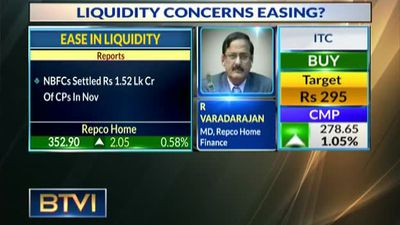 Liquidity concerns easing?