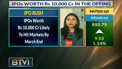 IPOs worth Rs 10,000 Cr In The Pipeline