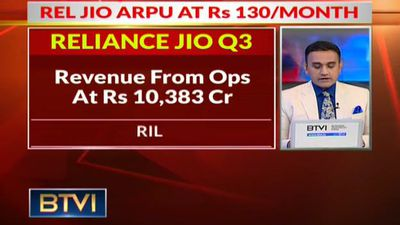 Reliance Industries Ltd Q3 At Rs 10,251 Cr