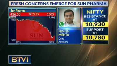 Fresh concerns emerge for Sun Pharma