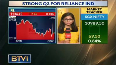 Strong show for RIL Jio, Retail