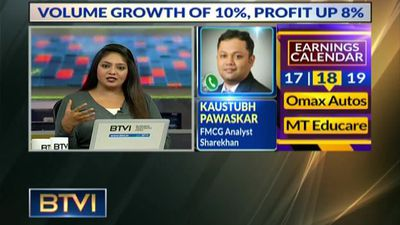 HUL puts up a strong show in Q3