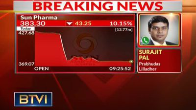 Sun Pharma cracks once again