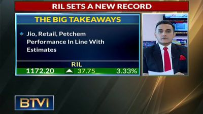 RIL Sets a New Record