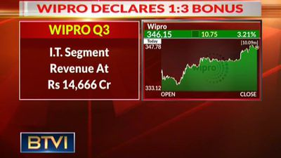 Wipro Q3 Consol PAT Rs 2,510 Cr vs Rs 1,889 Cr QoQ
