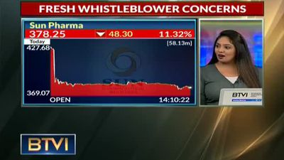 Sun Pharma cracks once again amid fresh whistleblower concerns