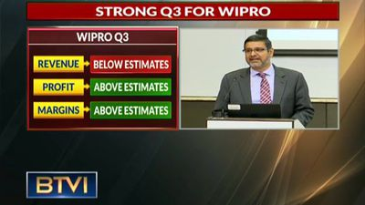 Strong Q3 For Wipro