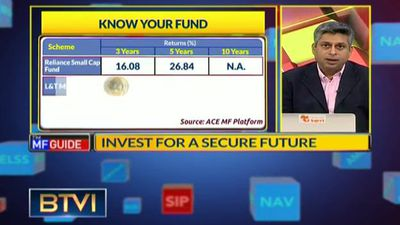 Invest In A Secure Future With Mutual Funds